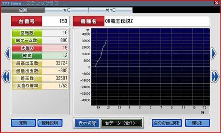 竜王伝説20110326-3.JPG