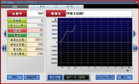 竜王伝説20110326-5.JPG